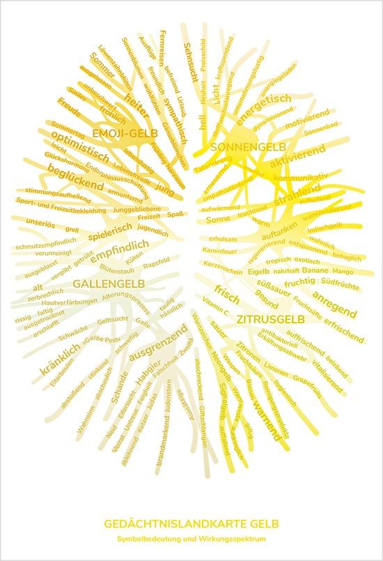 """Abbildung aus dem Buch """"Die geheimnisvolle Macht der Farben"""""""
